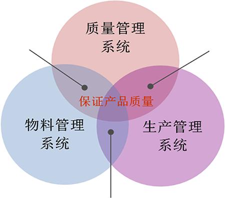 金牌客户服务理念_欢迎访问深圳源兴基因技术有限公司